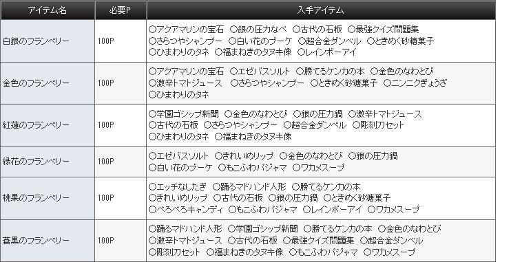 2016_11_5_1