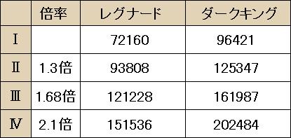 2017_4_4_2